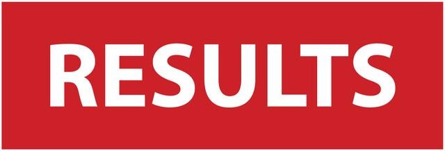 Logo for RESULTS UK